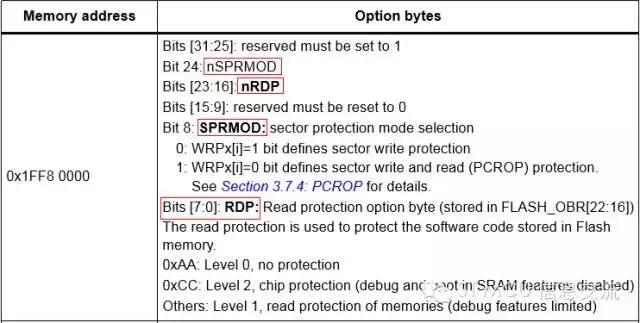 一个关于MCU读保护操作后程序不能运行的话题